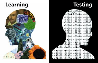 Image result for standardized testing sucks